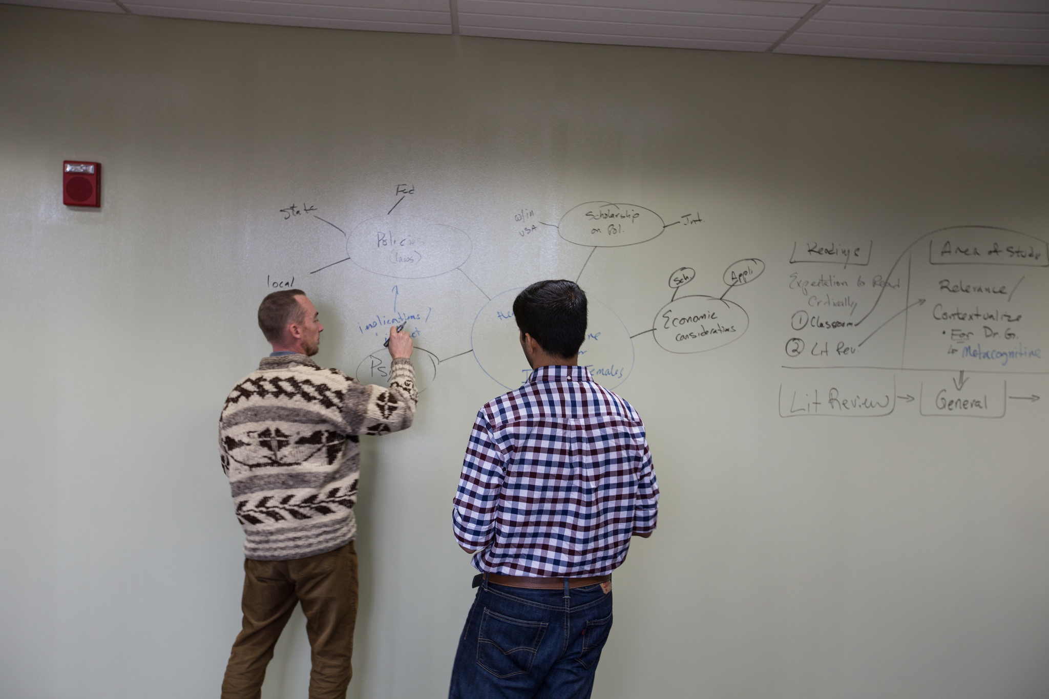 Two people planning on a whiteboard.