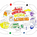 Course image for Universal Design for Learning
